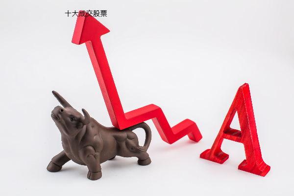股票基礎常識——股票種類有哪些?